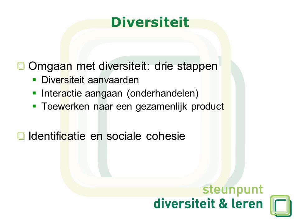 Diversiteit Omgaan met diversiteit: drie stappen