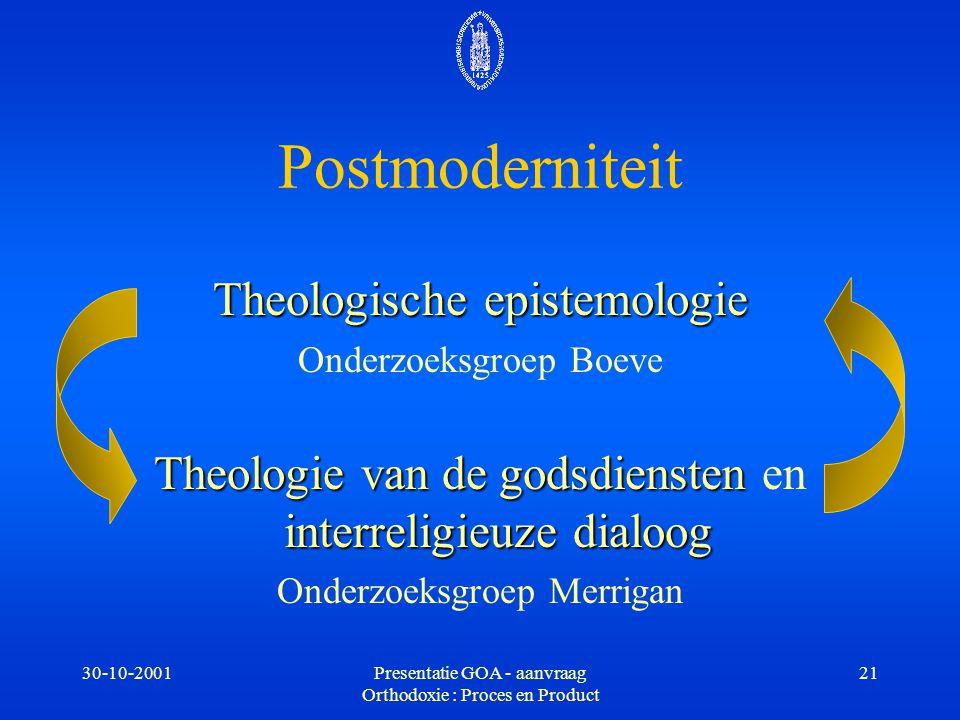 Postmoderniteit Theologische epistemologie