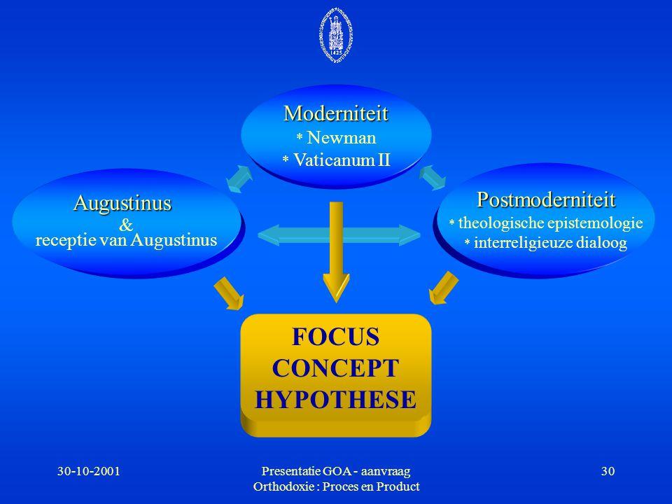 FOCUS CONCEPT HYPOTHESE