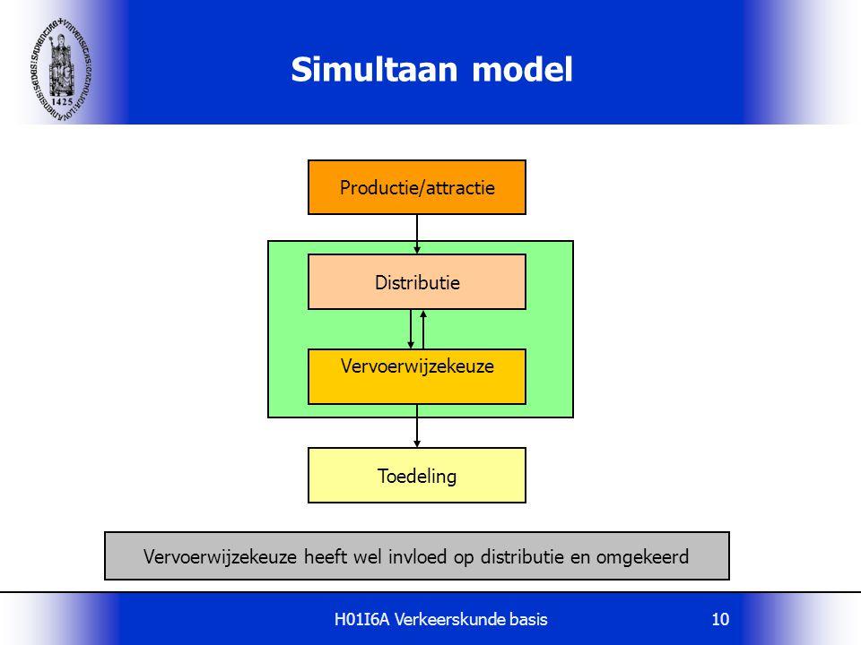 Simultaan model Productie/attractie Distributie Vervoerwijzekeuze