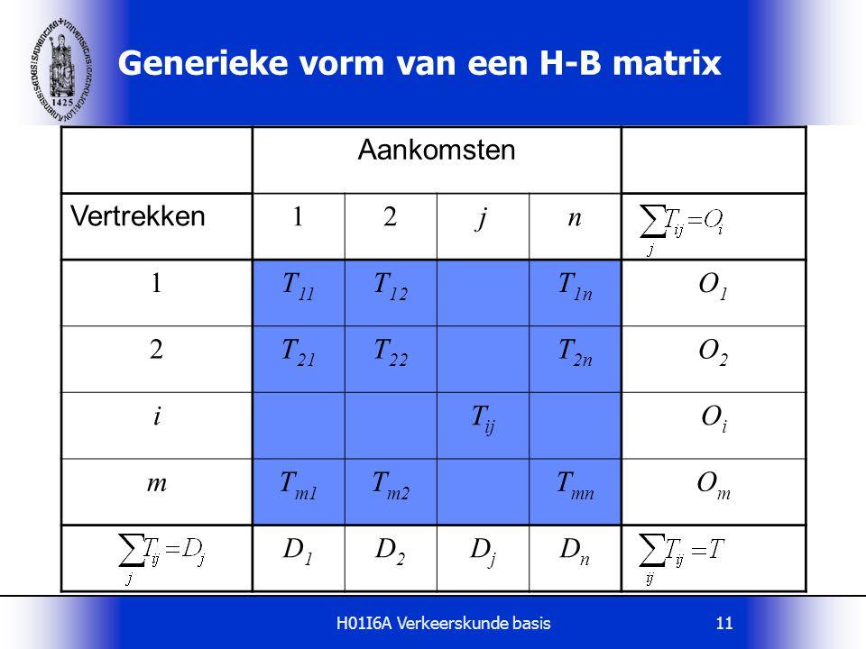 Generieke vorm van een H-B matrix