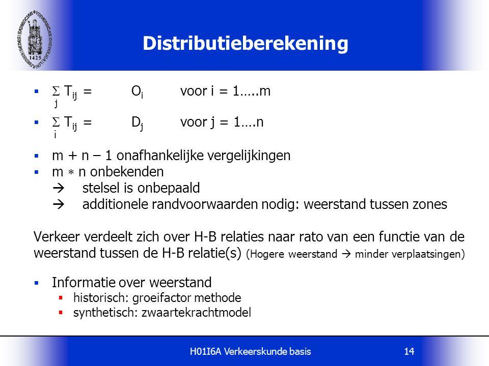 Distributieberekening