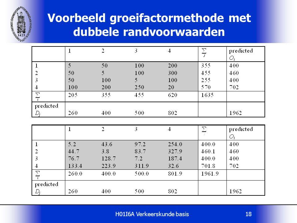 Voorbeeld groeifactormethode met dubbele randvoorwaarden