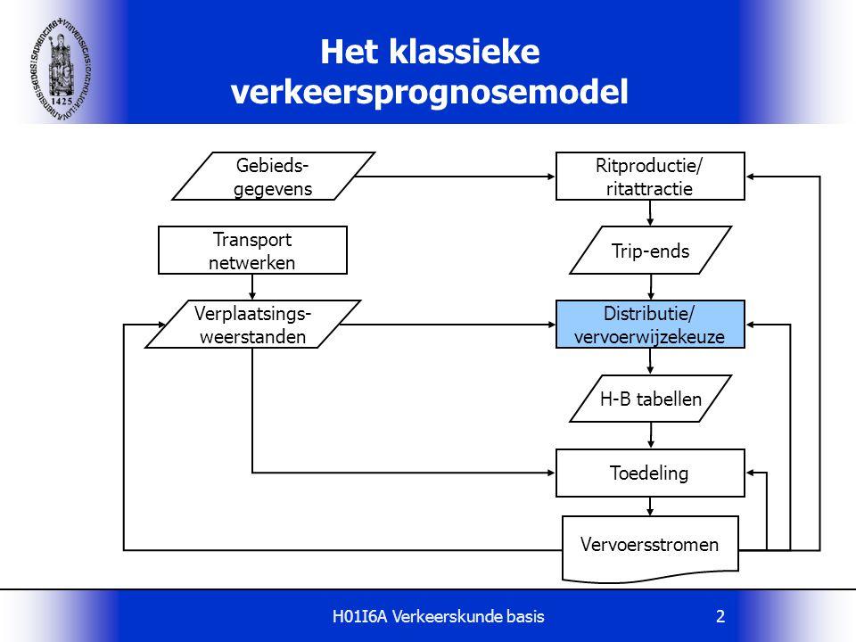 Het klassieke verkeersprognosemodel