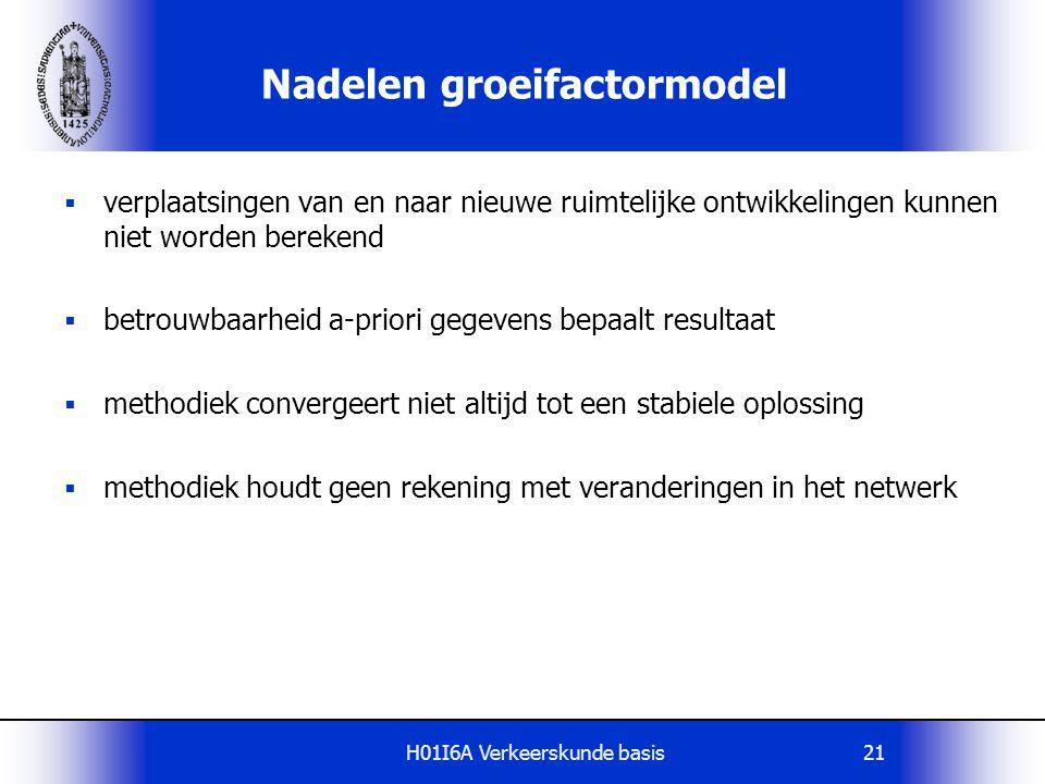 Nadelen groeifactormodel