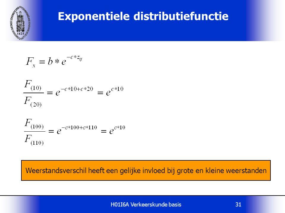 Exponentiele distributiefunctie