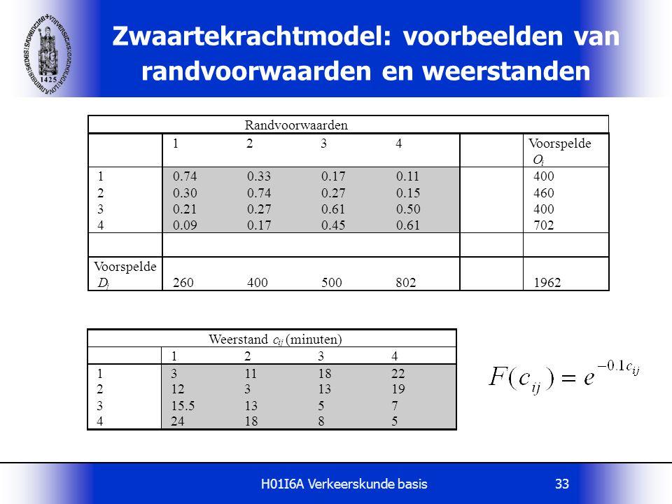 Zwaartekrachtmodel: voorbeelden van randvoorwaarden en weerstanden