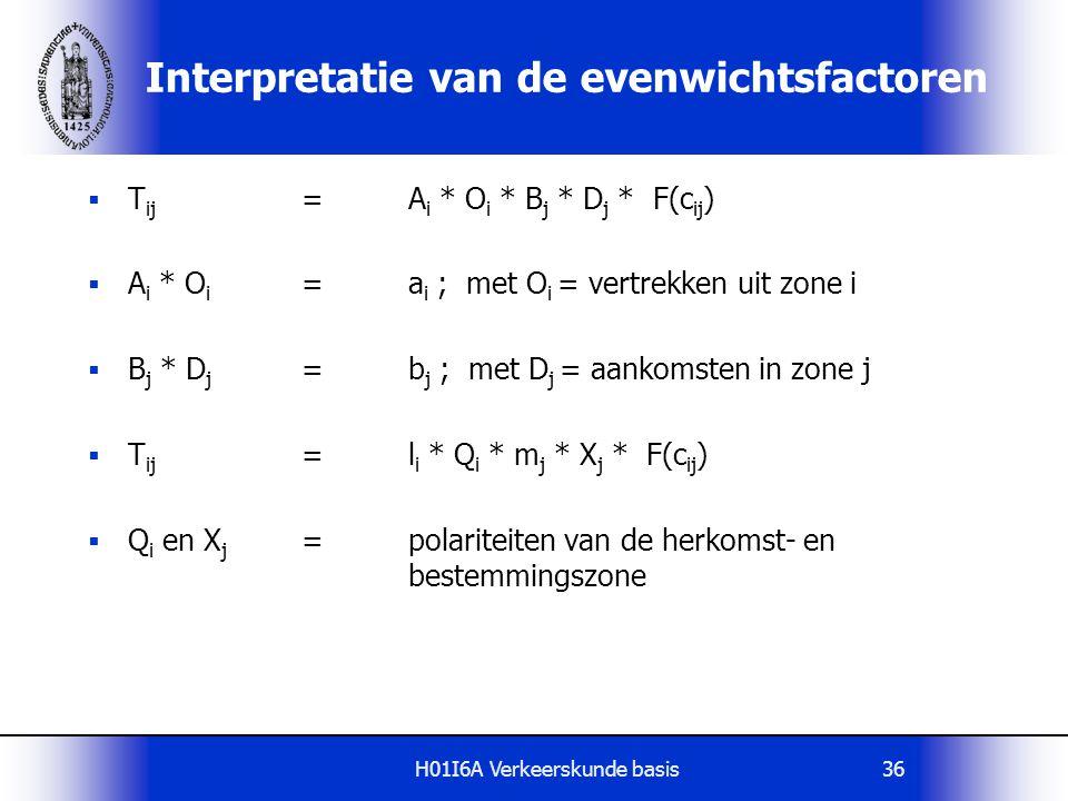 Interpretatie van de evenwichtsfactoren