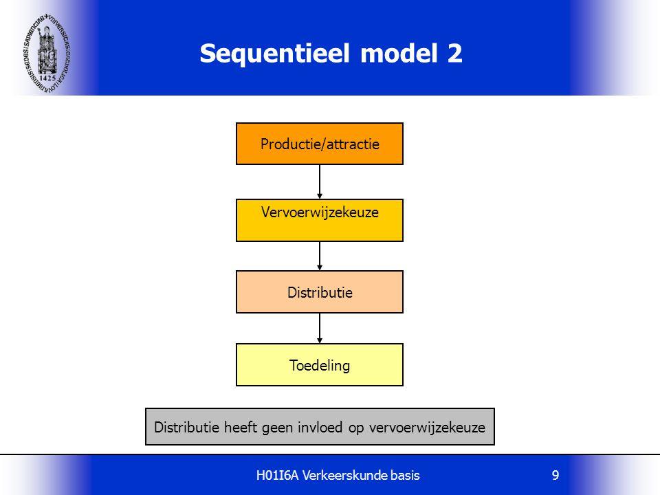 Sequentieel model 2 Productie/attractie Vervoerwijzekeuze Distributie
