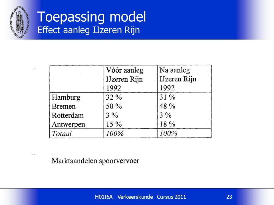 Toepassing model Effect aanleg IJzeren Rijn