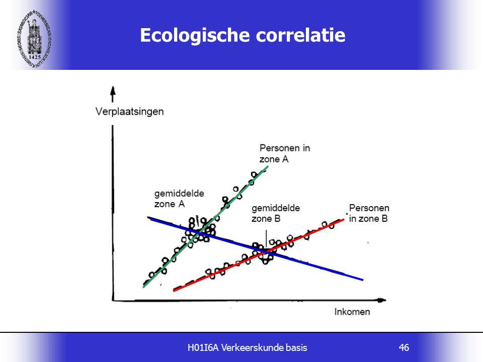 Ecologische correlatie