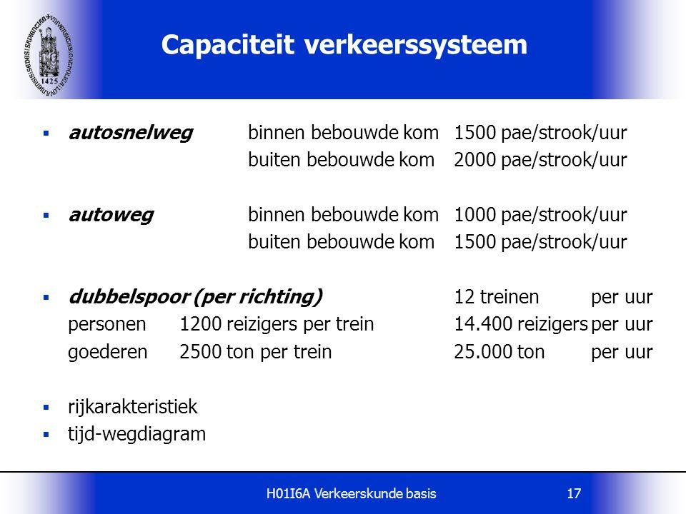 Capaciteit verkeerssysteem