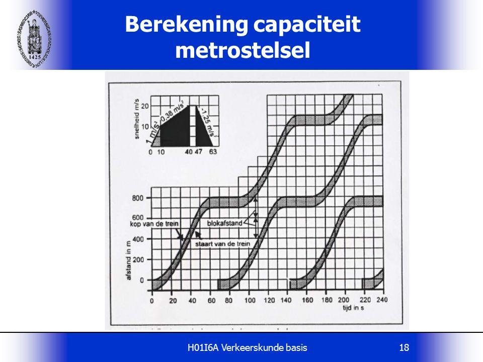 Berekening capaciteit metrostelsel