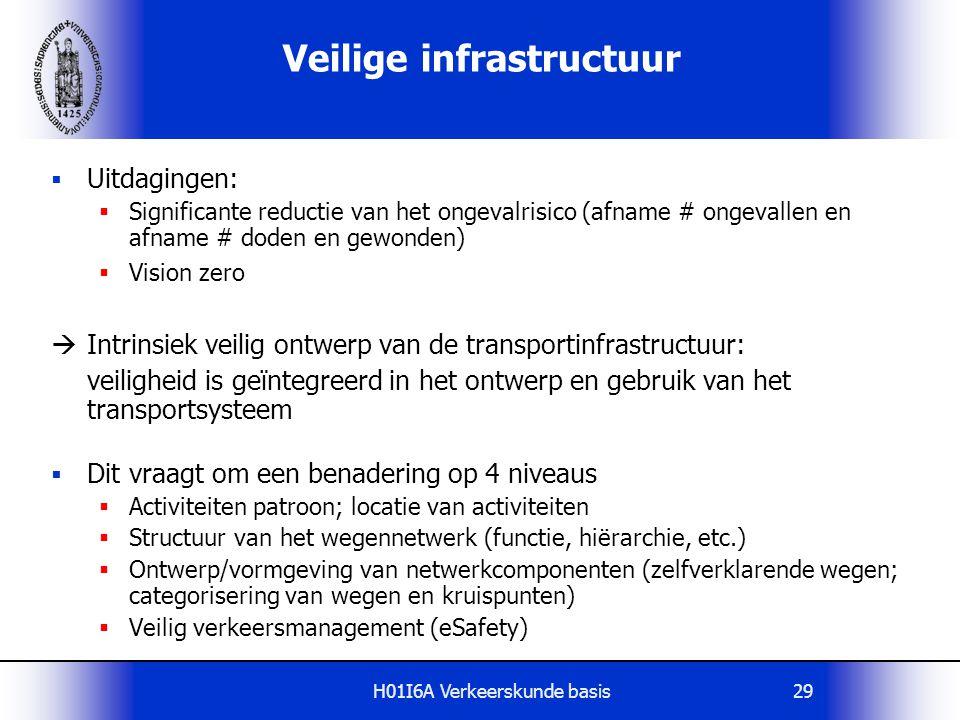 Veilige infrastructuur