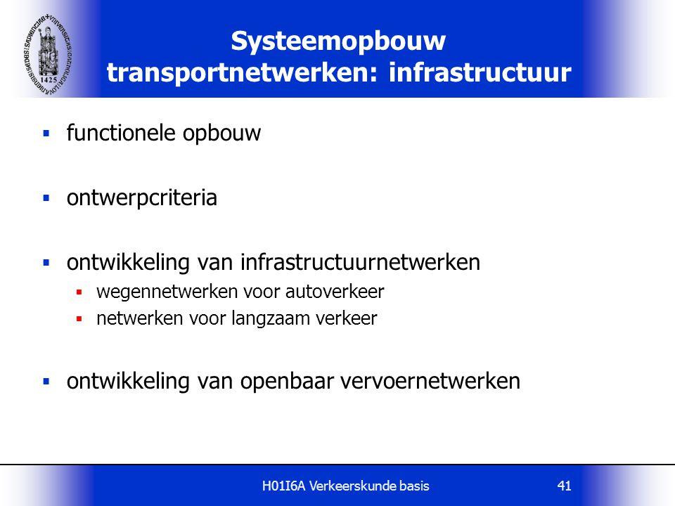Systeemopbouw transportnetwerken: infrastructuur
