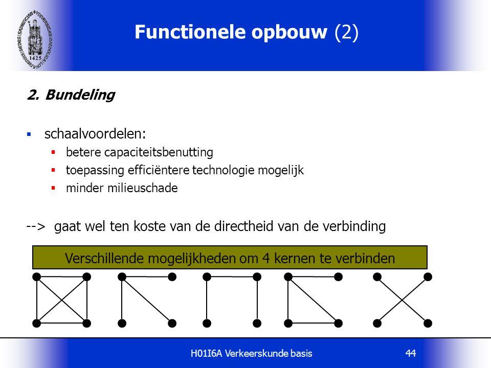 Functionele opbouw (2) 2. Bundeling schaalvoordelen: