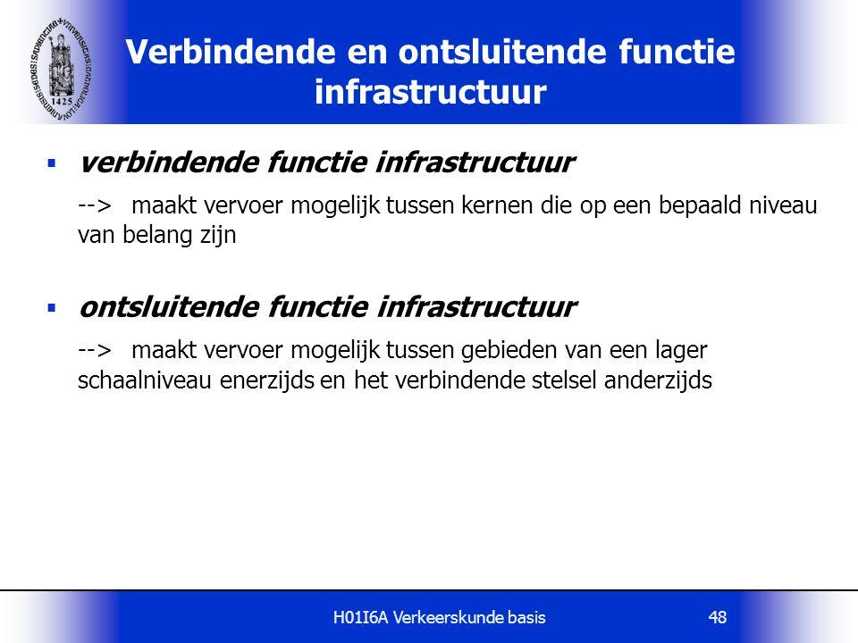 Verbindende en ontsluitende functie infrastructuur