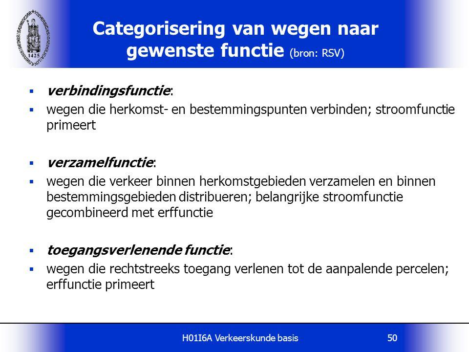Categorisering van wegen naar gewenste functie (bron: RSV)