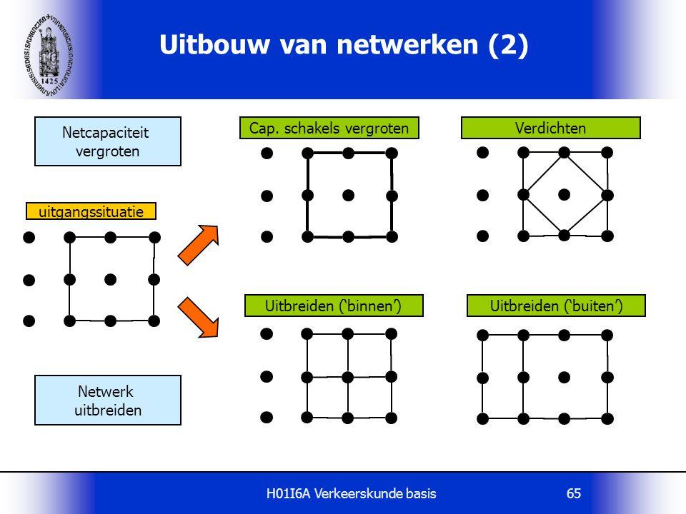 Uitbouw van netwerken (2)