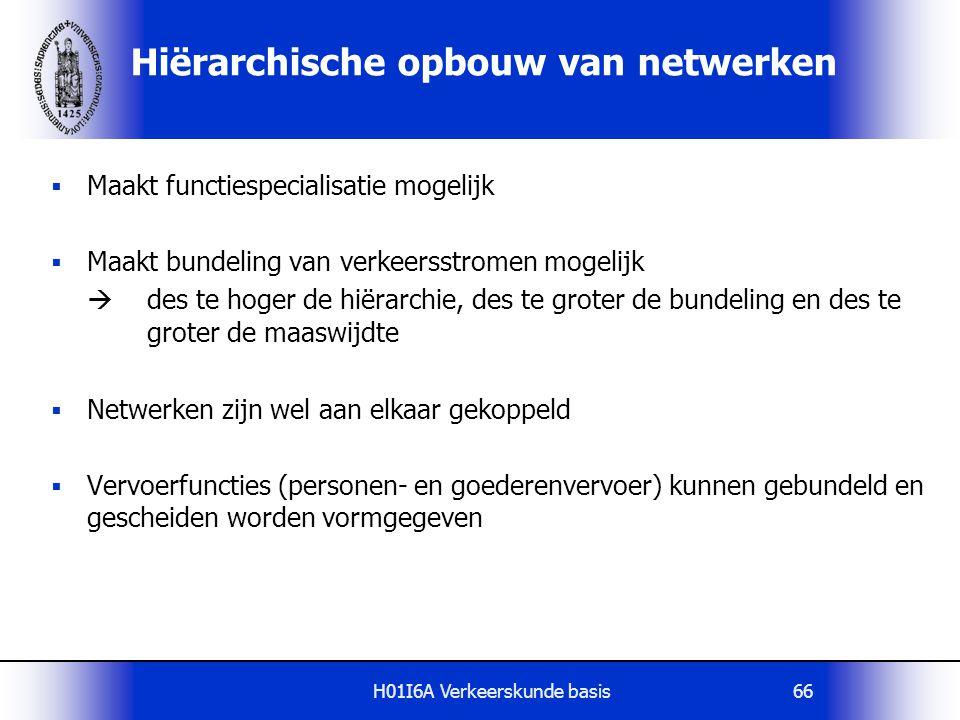 Hiërarchische opbouw van netwerken
