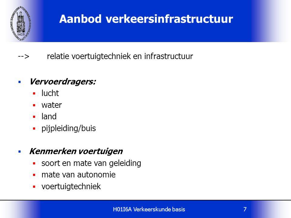 Aanbod verkeersinfrastructuur