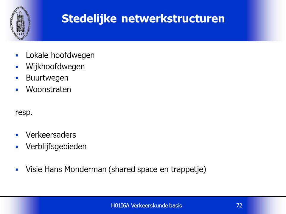 Stedelijke netwerkstructuren