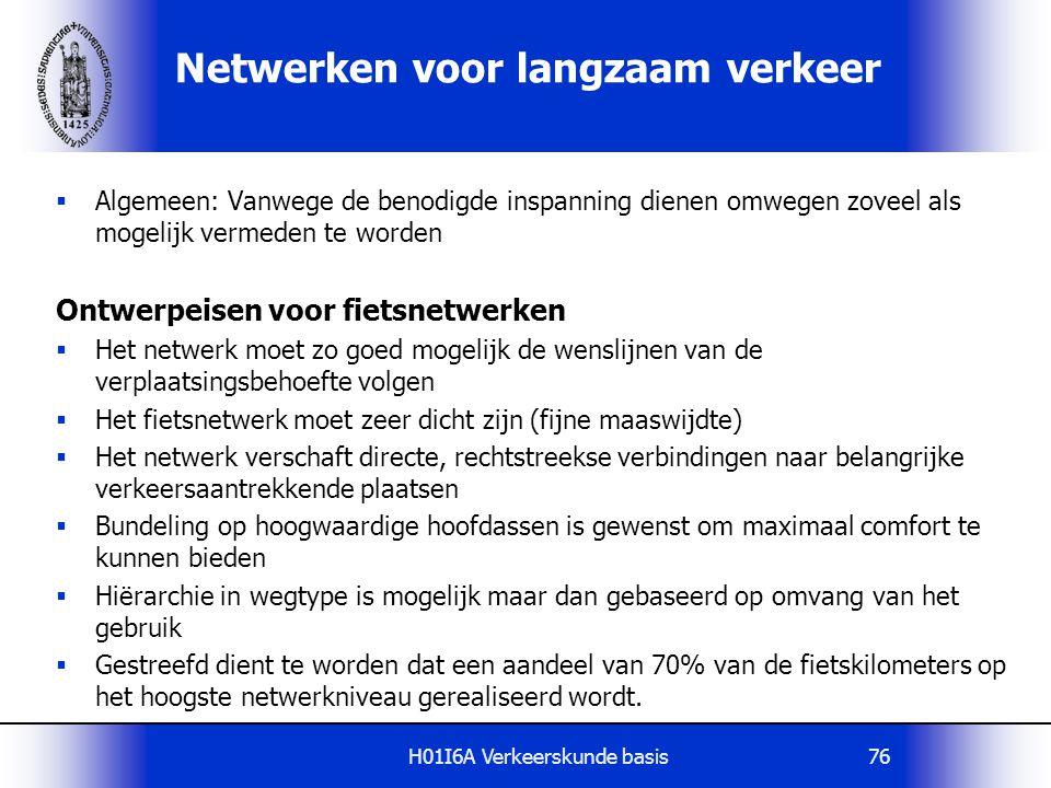 Netwerken voor langzaam verkeer