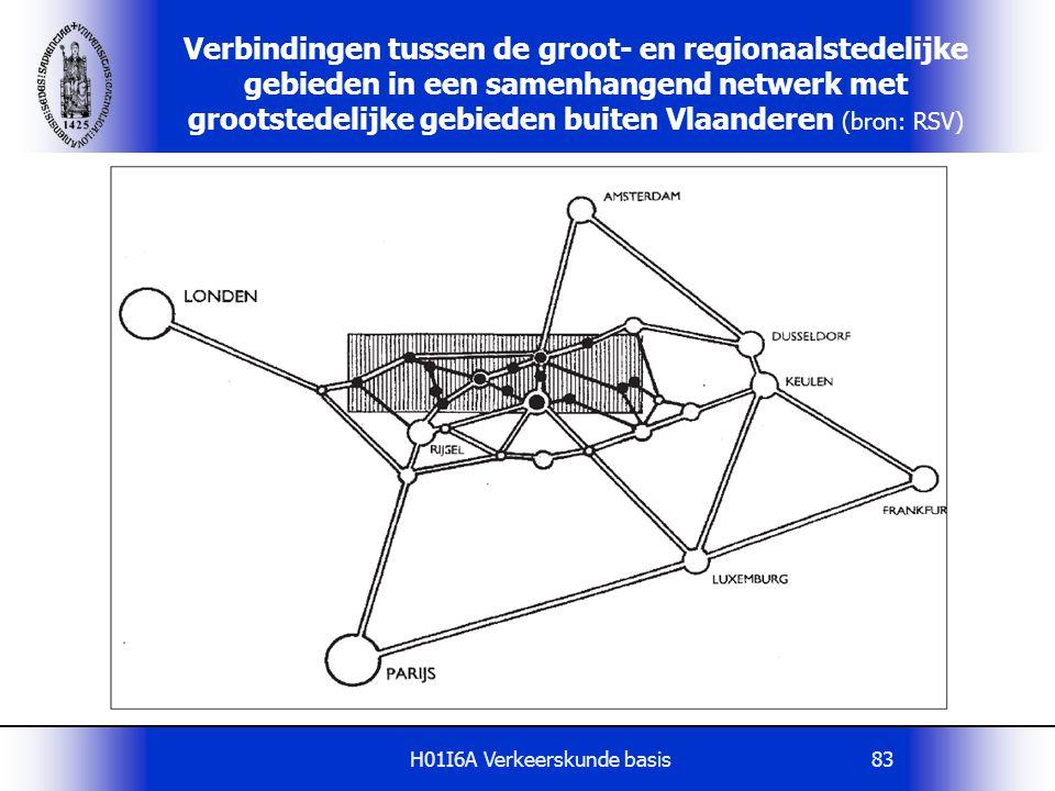 H01I6A Verkeerskunde basis