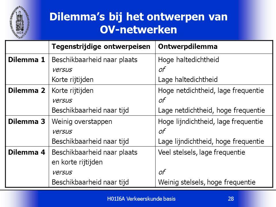 Dilemma's bij het ontwerpen van OV-netwerken