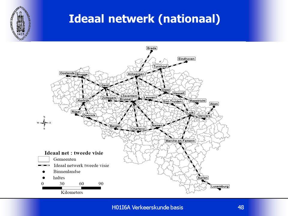 Ideaal netwerk (nationaal)