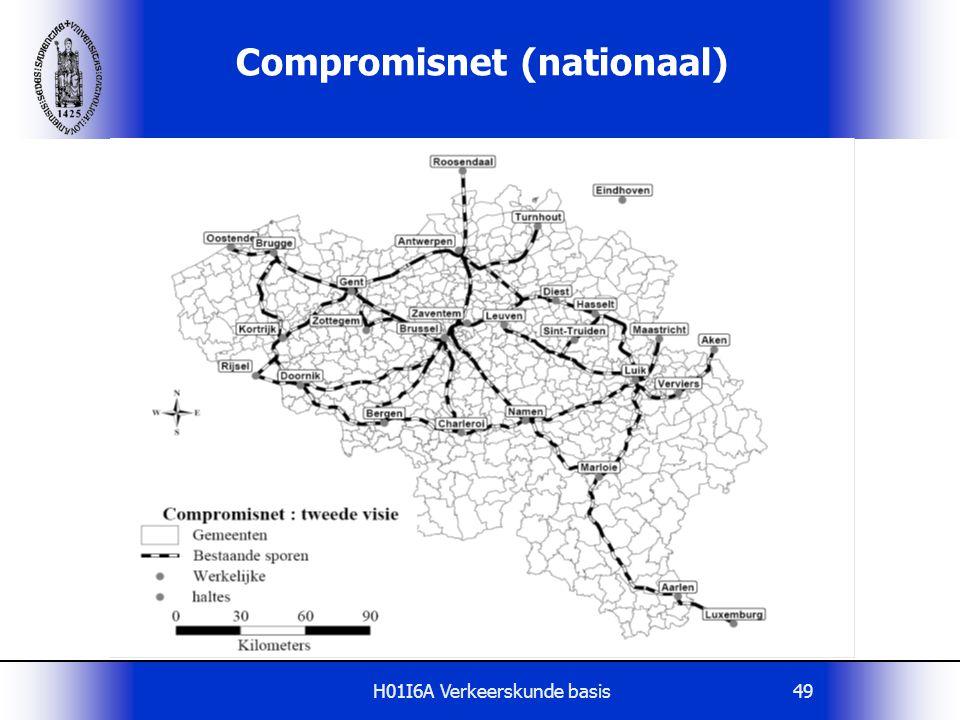 Compromisnet (nationaal)
