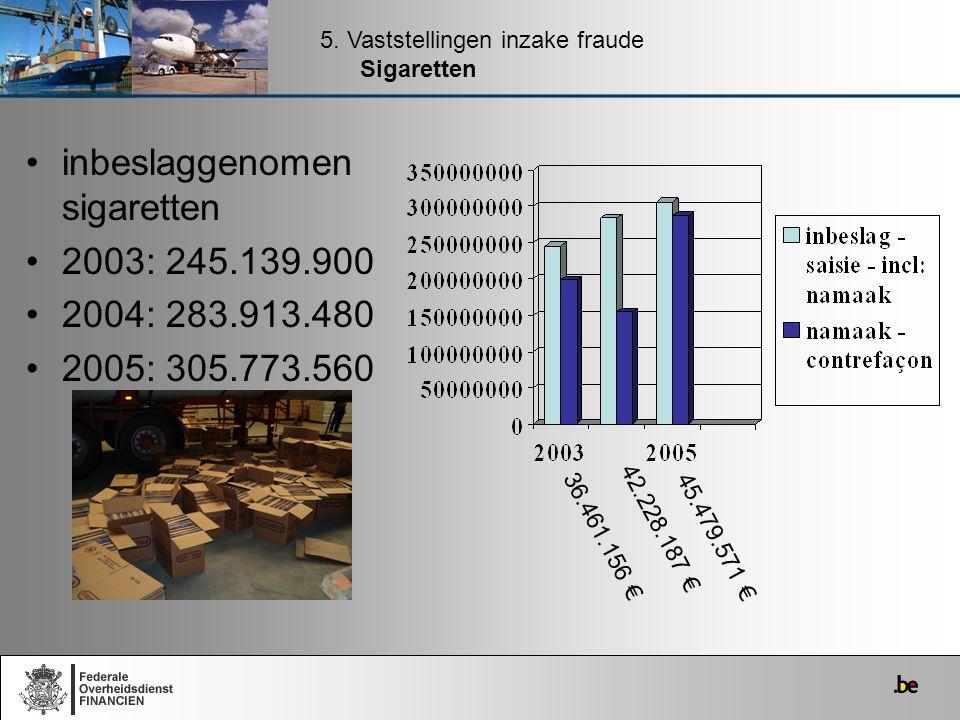 inbeslaggenomen sigaretten 2003: 245.139.900 2004: 283.913.480