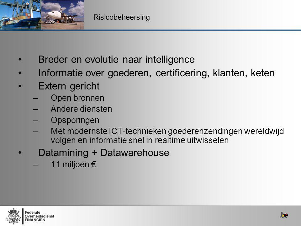 Breder en evolutie naar intelligence