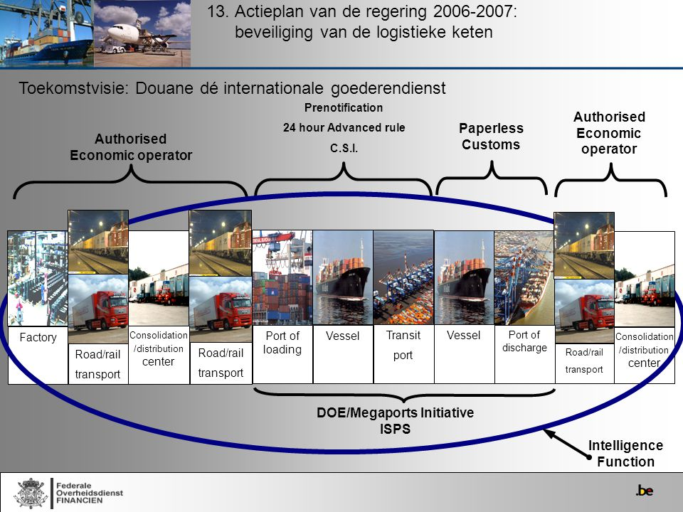 Toekomstvisie: Douane dé internationale goederendienst