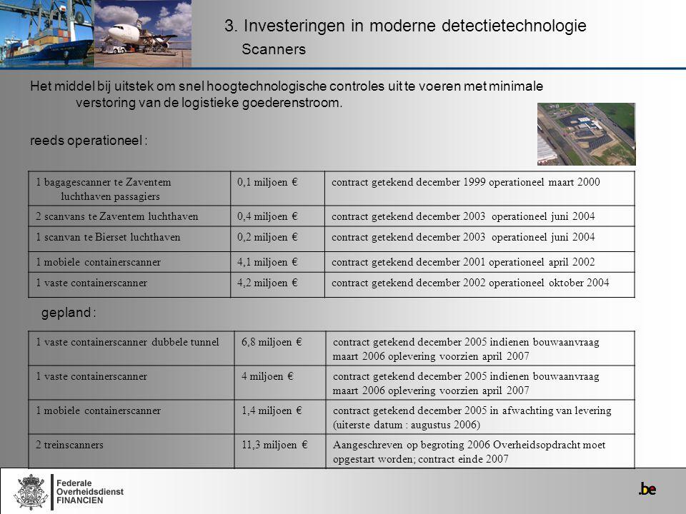 3. Investeringen in moderne detectietechnologie