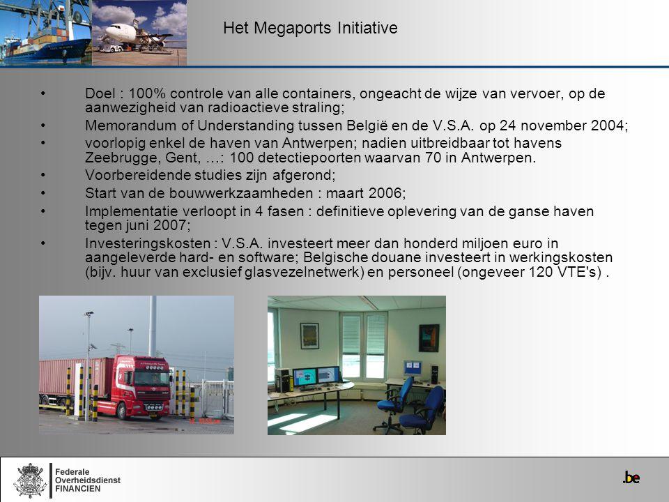 Het Megaports Initiative