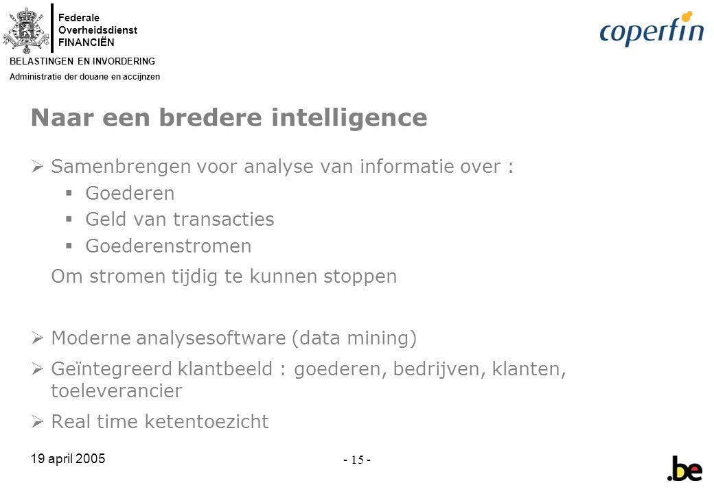 Naar een bredere intelligence