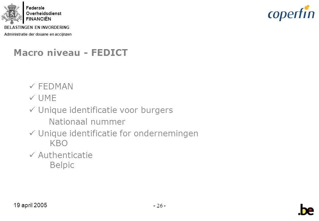 Macro niveau - FEDICT FEDMAN UME Unique identificatie voor burgers