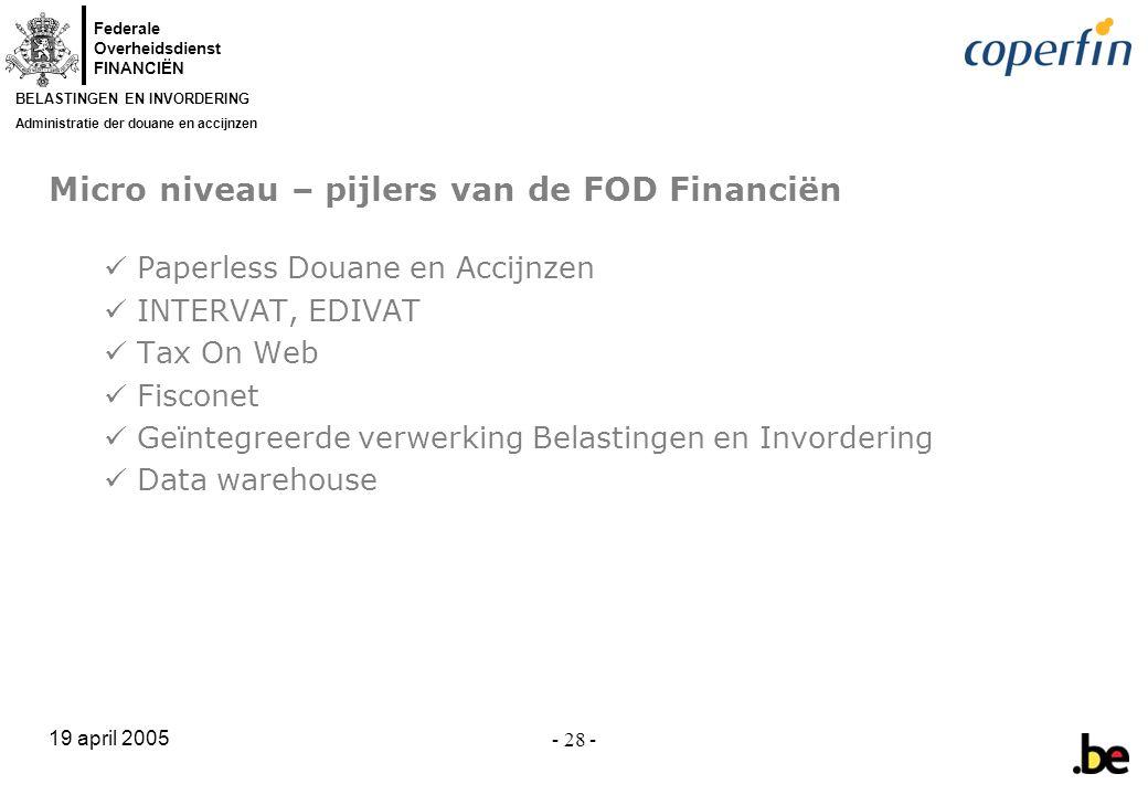 Micro niveau – pijlers van de FOD Financiën