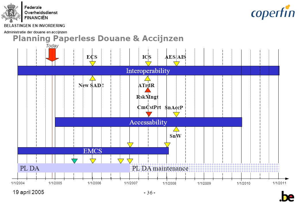 Planning Paperless Douane & Accijnzen