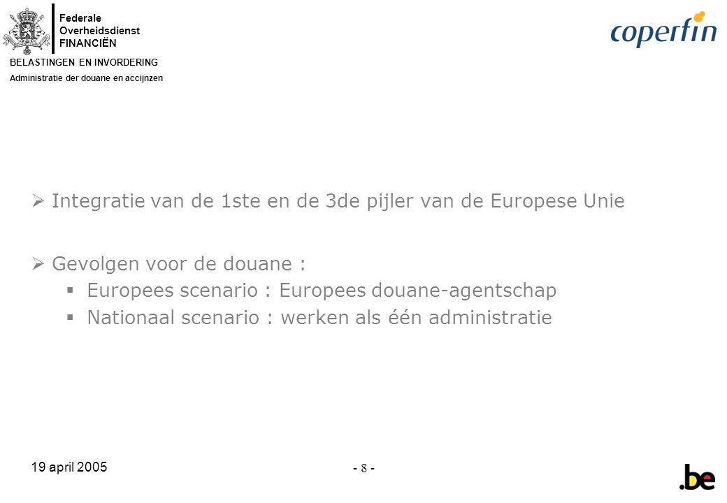 Integratie van de 1ste en de 3de pijler van de Europese Unie