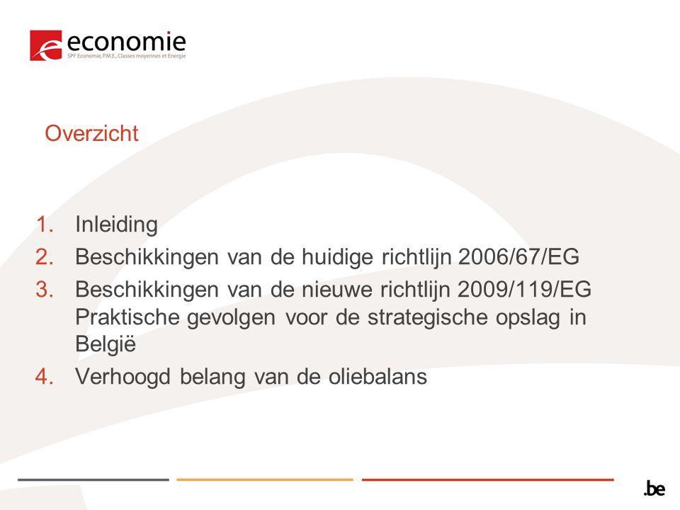 Overzicht Inleiding. Beschikkingen van de huidige richtlijn 2006/67/EG.