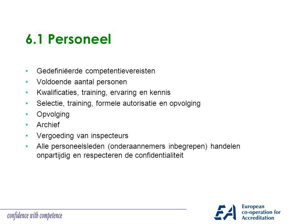 6.1 Personeel Gedefiniëerde competentievereisten