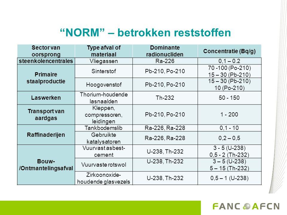 NORM – betrokken reststoffen