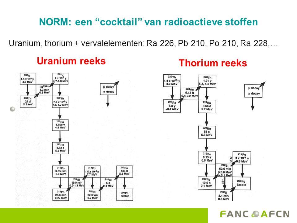 NORM: een cocktail van radioactieve stoffen