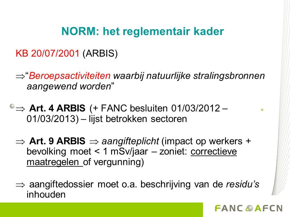 NORM: het reglementair kader