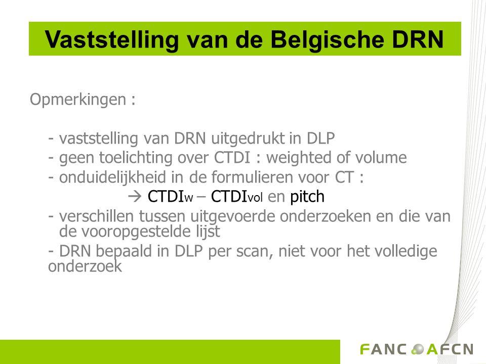 Vaststelling van de Belgische DRN