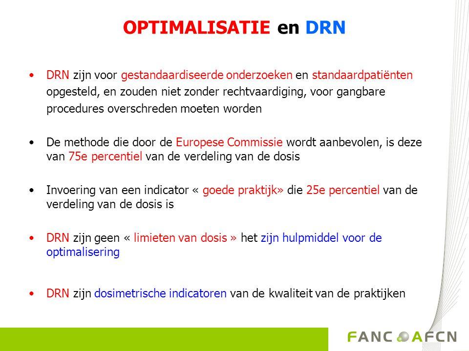OPTIMALISATIE en DRN DRN zijn voor gestandaardiseerde onderzoeken en standaardpatiënten.