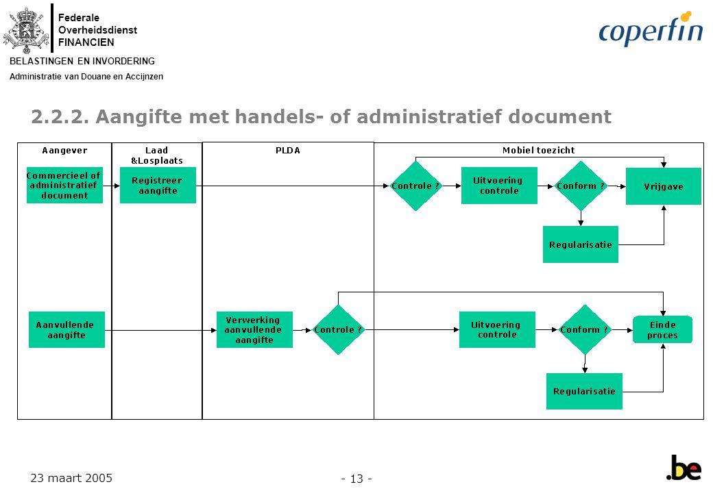 2.2.2. Aangifte met handels- of administratief document