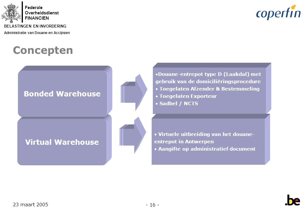 Concepten Bonded Warehouse Virtual Warehouse